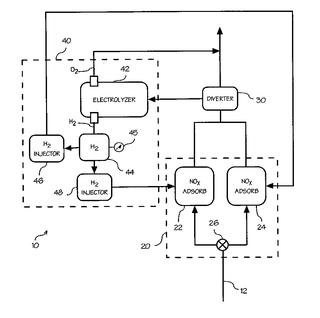 US6981367 GM Exhaust Electrolyzer