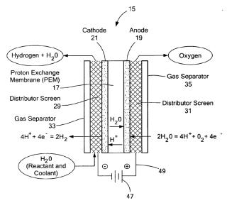 US20110266142 Unitized Electrolyzer